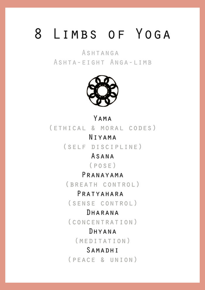 8 limbs of yoga art print